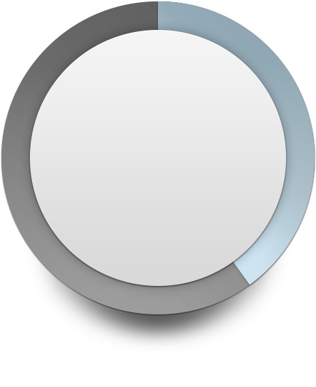 Forty<br /> Percent